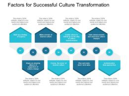 Factors For Successful Culture Transformation