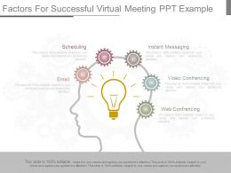 Factors For Successful Virtual Meeting Ppt Example