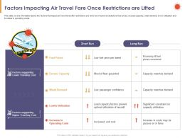 Factors Impacting Air Travel Fare Once Restrictions Are Lifted Prices Ppt Slides