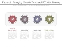 Factors In Emerging Markets Template Ppt Slide Themes