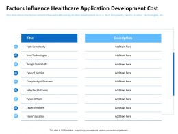 Factors Influence Healthcare Application Development Cost Complexity Ppt Inspiration