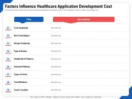 Factors Influence Healthcare Application Development Cost Tech Ppt Ideas