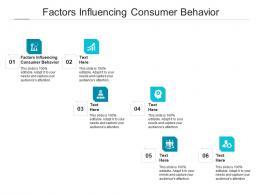 Factors Influencing Consumer Behavior Ppt Powerpoint Presentation Summary Visuals Cpb
