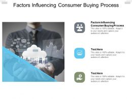 Factors Influencing Consumer Buying Process Ppt Powerpoint Presentation Layouts Cpb