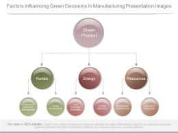 Factors Influencing Green Decisions In Manufacturing Presentation Images