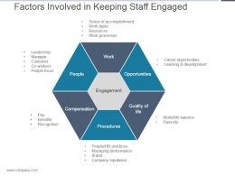 Factors Involved In Keeping Staff Engaged Ppt Infographics