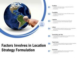 Factors Involves In Location Strategy Formulation