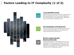 Factors Leading To It Complexity Business Demands Orporate Ppt Powerpoint Presentation Styles