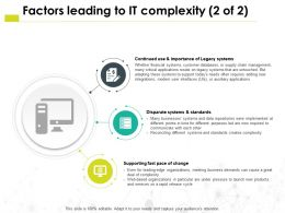 Factors Leading To It Complexity Change Ppt Powerpoint Presentation Pictures Templates