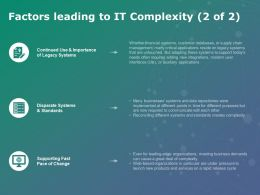 Factors Leading To It Complexity Standards Ppt Powerpoint Presentation Show Demonstration