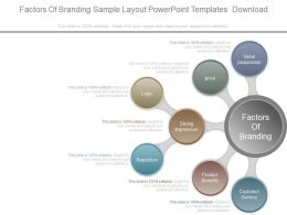 Factors Of Branding Sample Layout Powerpoint Templates Download