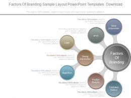 factors_of_branding_sample_layout_powerpoint_templates_download_Slide01