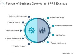 Factors Of Business Development Ppt Example