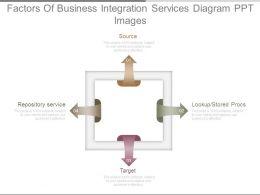 Factors Of Business Integration Services Diagram Ppt Images