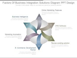 Factors Of Business Integration Solutions Diagram Ppt Design