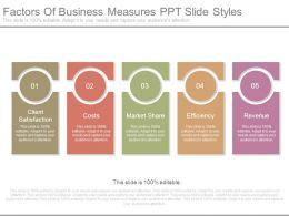 factors_of_business_measures_ppt_slide_styles_Slide01