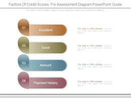 Factors Of Credit Scores For Assessment Diagram Powerpoint Guide