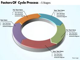 factors of cycle process 5 Stages powerpoint diagram templates graphics 712