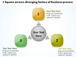 factors of e business powerpoint presentation process Charts and Diagrams templates