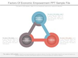 Factors Of Economic Empowerment Ppt Sample File