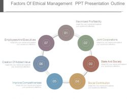 Factors Of Ethical Management Ppt Presentation Outline