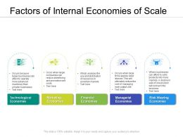 Factors Of Internal Economies Of Scale