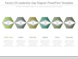 Factors Of Leadership Gap Diagram Powerpoint Templates