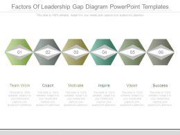 Factors Of Leadership Gap Diagram Powerpoint Templates