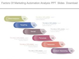 Factors Of Marketing Automation Analysis Ppt Slides Download