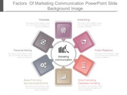 Factors Of Marketing Communication Powerpoint Slide Background Image