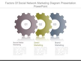 Factors Of Social Network Marketing Diagram Presentation Powerpoint