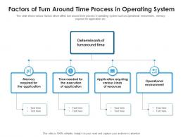 Factors Of Turn Around Time Process In Operating System