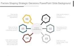 Factors Shaping Strategic Decisions Powerpoint Slide Background
