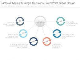 Factors Shaping Strategic Decisions Powerpoint Slides Design