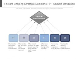 Factors Shaping Strategic Decisions Ppt Sample Download