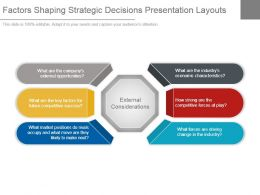 Factors Shaping Strategic Decisions Presentation Layouts