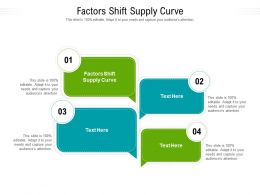 Factors Shift Supply Curve Ppt Powerpoint Presentation Show Background Designs Cpb