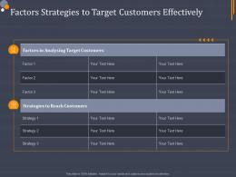 Factors Strategies To Target Customers Effectively Product Category Attractive Analysis Ppt Summary