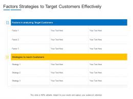 Factors Strategies To Target Customers Effectively Product Channel Segmentation Ppt Icons