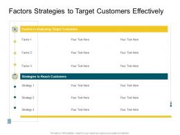 Factors Strategies To Target Customers Effectively Product Competencies Ppt Portrait