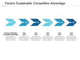 Factors Sustainable Competitive Advantage Ppt Powerpoint Presentation Inspiration Good Cpb