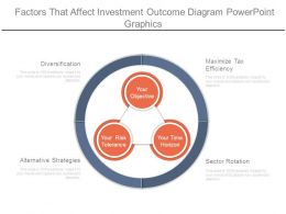Factors That Affect Investment Outcome Diagram Powerpoint Graphics