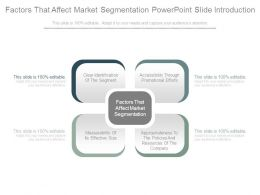 Factors That Affect Market Segmentation Powerpoint Slide Introduction