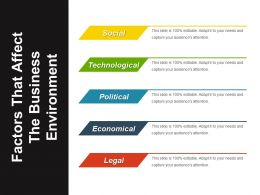 Factors That Affect The Business Environment Ppt Sample Download