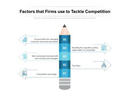 Factors That Firms Use To Tackle Competition