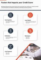 Factors That Impacts Your Credit Score Presentation Report Infographic PPT PDF Document