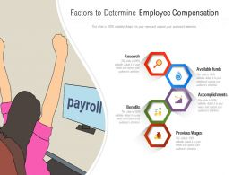 Factors To Determine Employee Compensation