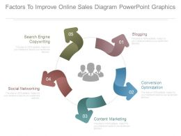 Factors To Improve Online Sales Diagram Powerpoint Graphics