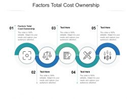Factors Total Cost Ownership Ppt Powerpoint Presentation Gallery Template Cpb