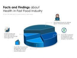 Facts And Findings About Health In Fast Food Industry